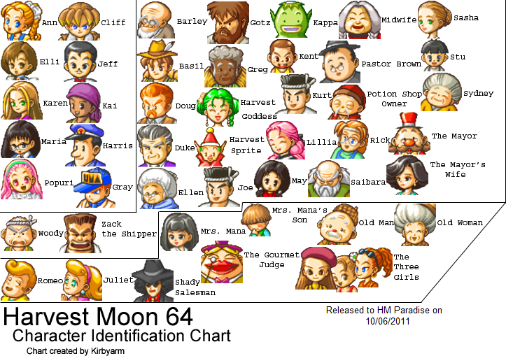 Content / Harvest Moon 64 / Main Characters - Harvest Moon